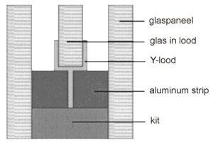 Dubbel isolatieglas met glas-in-lood